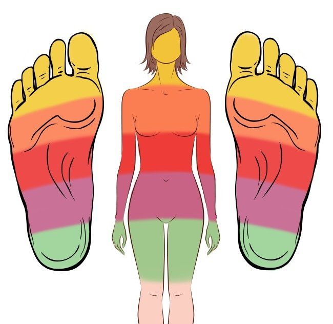 21 Points On Your Feet You Can Massage To Improve Your Well Being